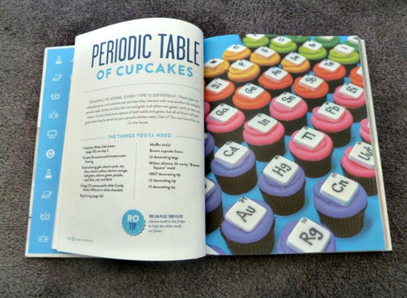 Cake Pop Recipe Book Uk
