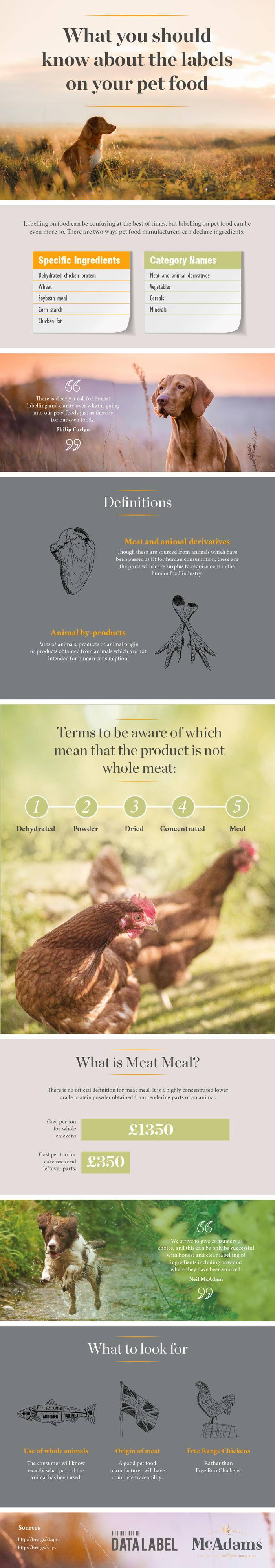 Pet food labelling infographic